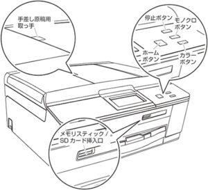 テクニカルイラストの描き方(細かいパーツ)